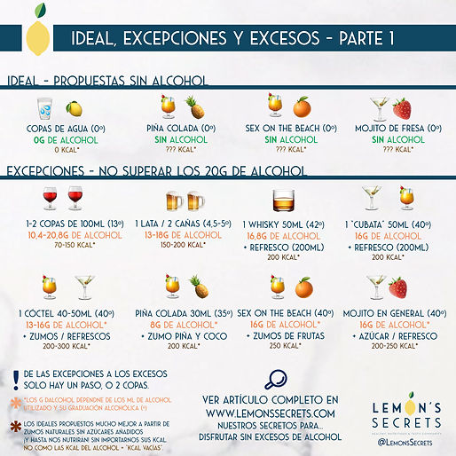 Ideal y Excepciones en la toma de alcohol - Lemon's Secrets