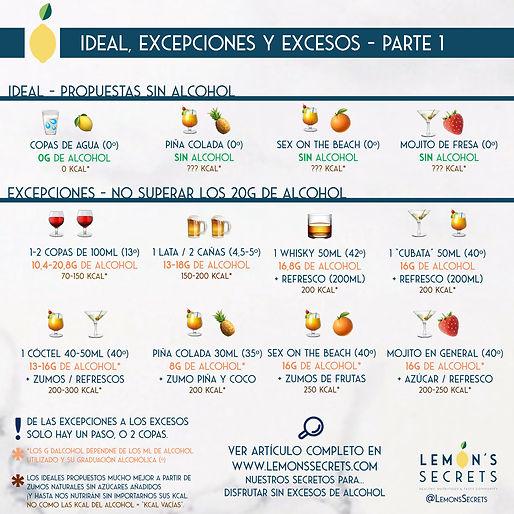 Ideal y Excepciones en la toma de alcohol - Lemon's Secrets