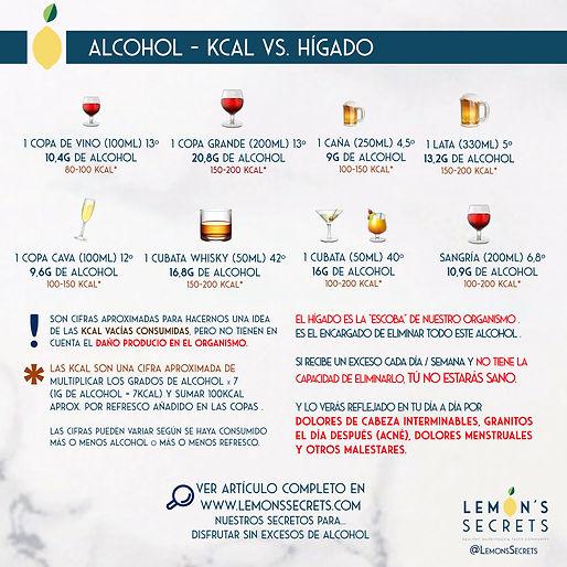 Alcohol - Tipos, gramos y kcal de alcohol en las bebidas alcohólicas - Lemon's Secrets