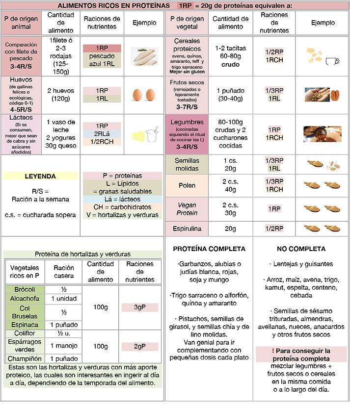 Alimentos para bajar de peso yahoo news