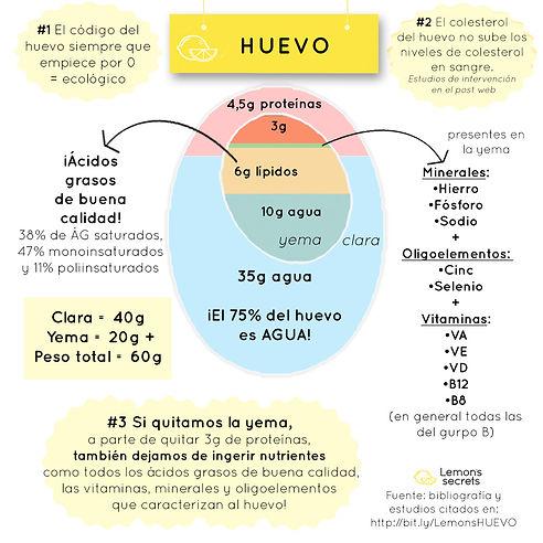 El HUEVO - Lemon's Secrets
