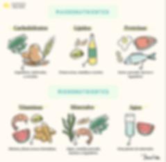 Hortaliza y Verduras ecológicas, de proximidad y de temporada