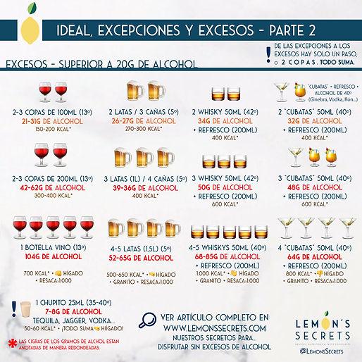 Excesos en a toma de alcohol - Lemon's Secrets