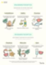 Todos los nutrientes: macro y micro - Lemon's Secrets