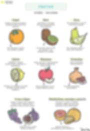 Frutas de Otoño-Invierno Lemon's Secrets & Dana Silva