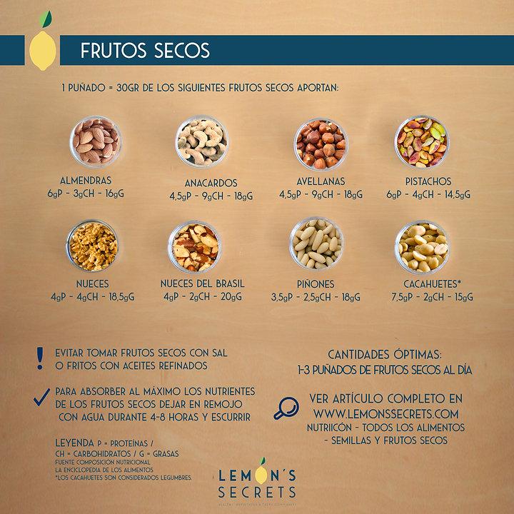 Propiedads nutricionales de los frutos seos - Lemon's Secets