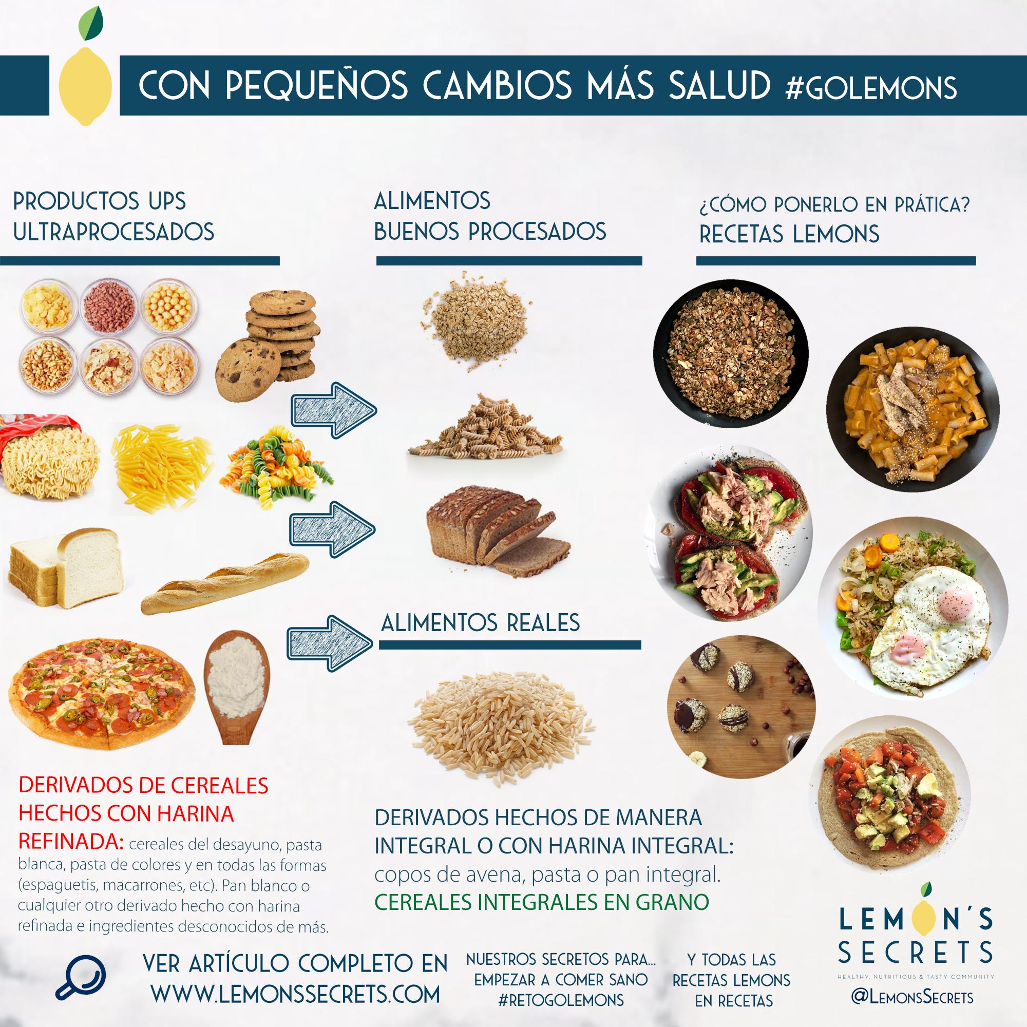 alimentos que contienen harinas refinadas