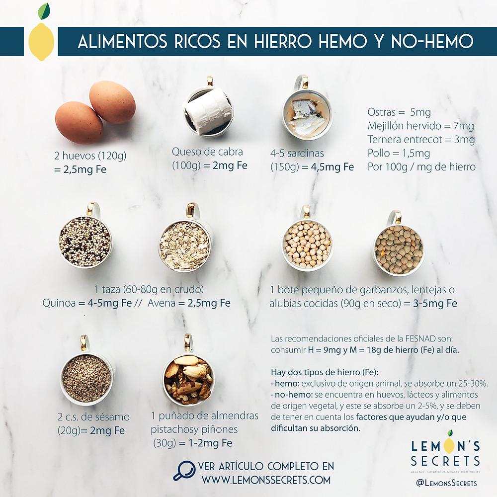 Alimentos ricos en hierro | Lemon's Secrets