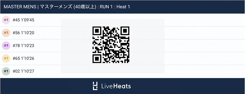 Live heats Japan