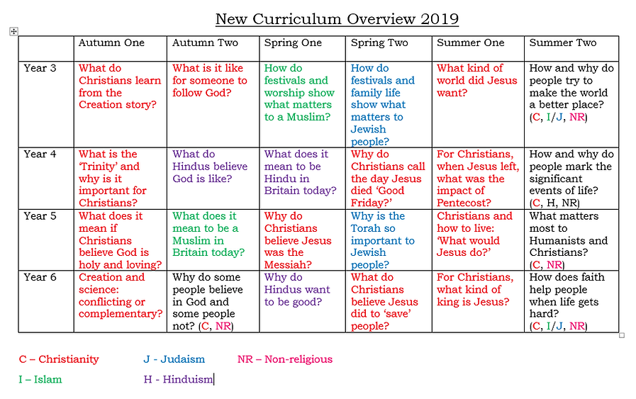 RE curriculum.png