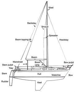 sailboat instruction.jpg