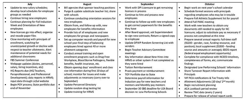 Wix Webpage_HR Planning Calendar-July-Oc