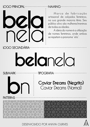 Naming e Identidade Visual