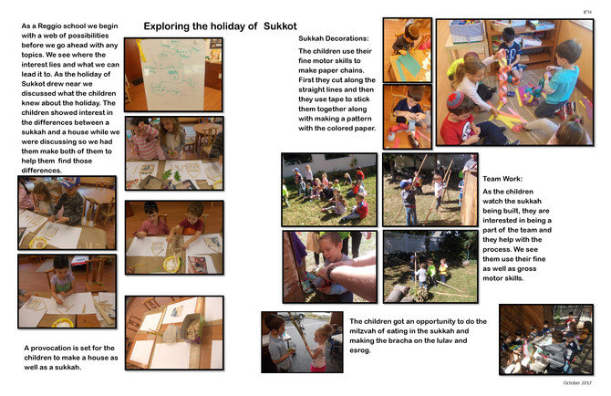 Exploring Sukkot in Room Chet