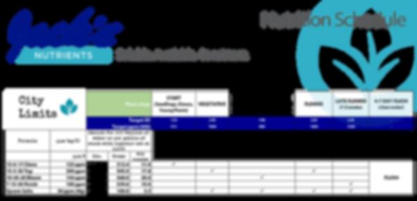 Jack_s Nutrients Nutrition Schedule_City