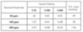 Plant Starter 94515 MX.png