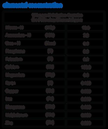 Calcium Boost 1500 EC.png