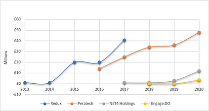 EIS Portfolio Graph - 26 August 2020.png