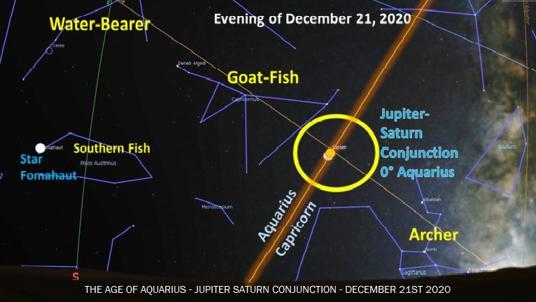 The Grand Conjunction and Winter Solstice 2020