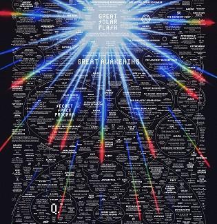 The Great Awakening Map