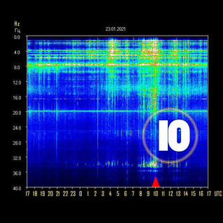 The Schumann Resonance Reaches Amplitude Power 10 +