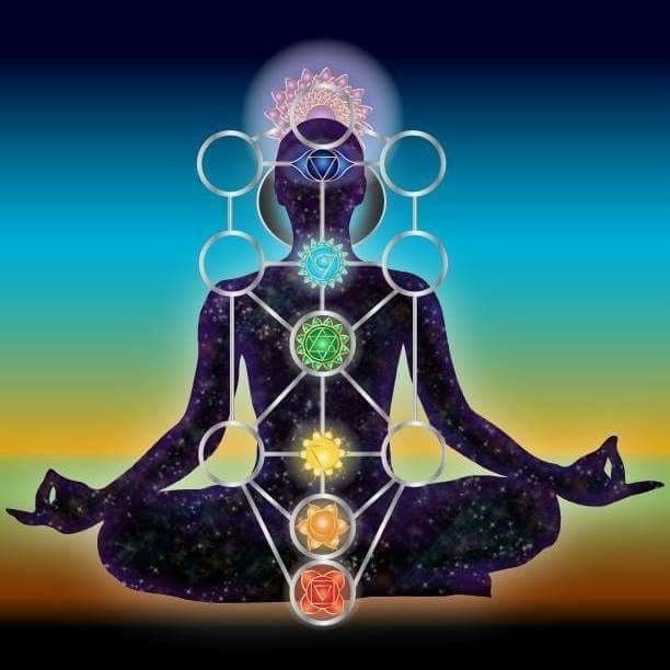 Twelve Solar Crystalline Chakra Aspects Of Deity