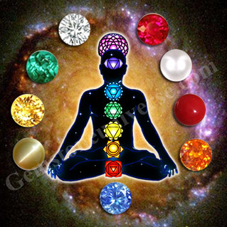 What Are Chakras As Energy Centres?