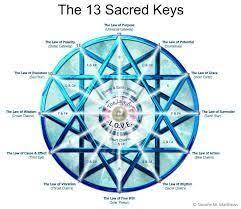 The Sacred Keys of Creation