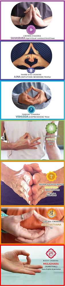 Chakra Hand Mudras