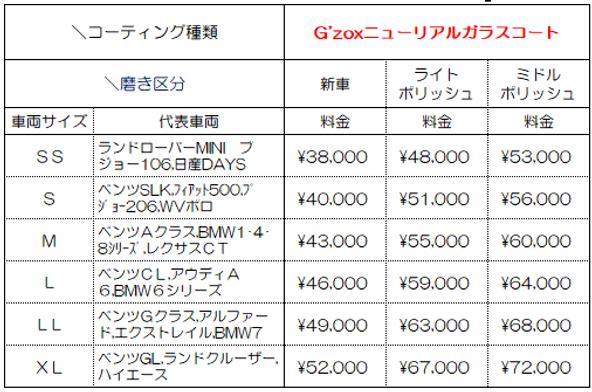 ニューリアルガラス料金表.png