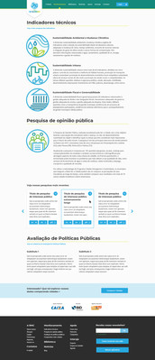 Eixos de sustentabilidade