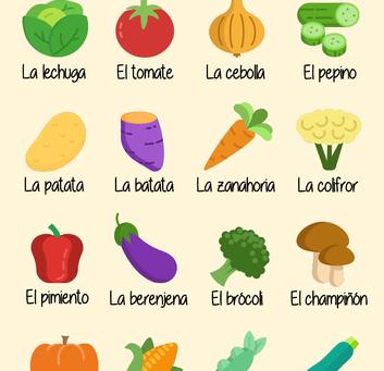 Know your veggies.