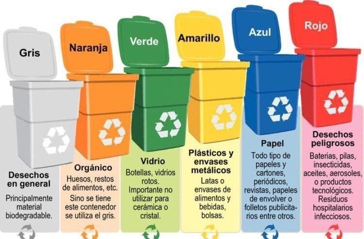 colores-reciclaje-vidabiloba
