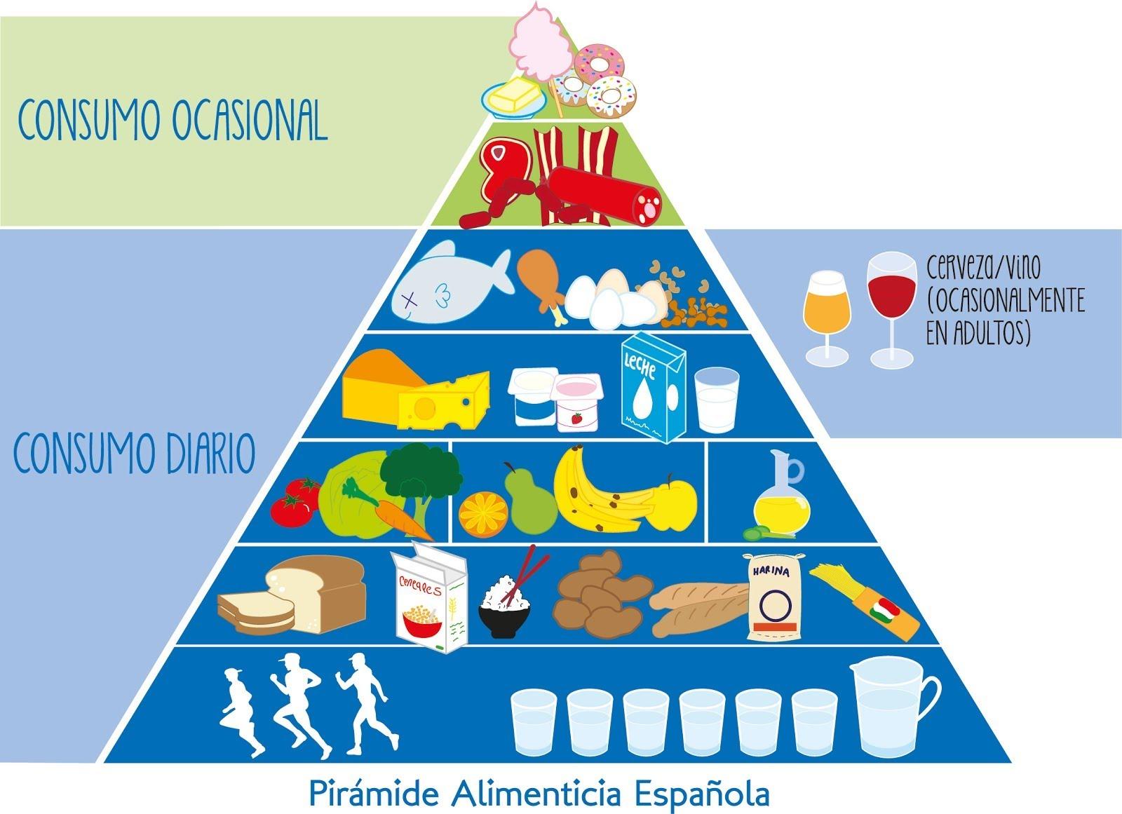 dieta raciones la vida biloba