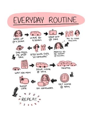 Everyday Routine