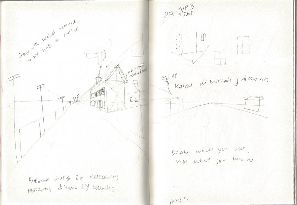 Ki: elevation view yang benar dan VP kedua dan ketiga ; Ka: view lain selain elevation