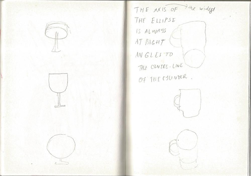 Ki: tes ellipse perspective tanpa lihat gelasnya; Ka: tes ellipse perspective dengan lihat gelasnya