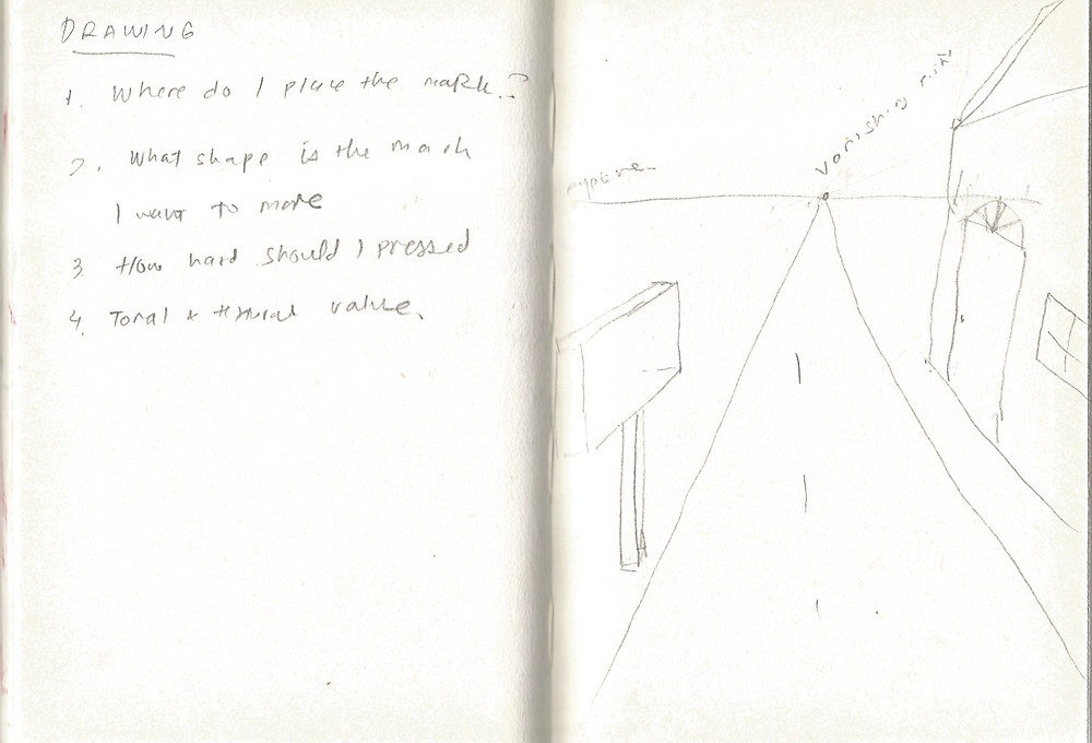 Ki: apa itu drawing? ; Ka: tes gambar sebelum belajar