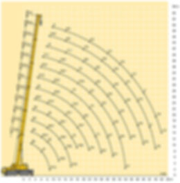 u690-chart.jpg