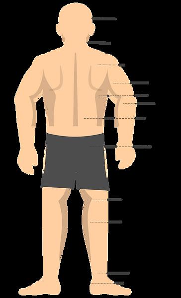 mapa-costas