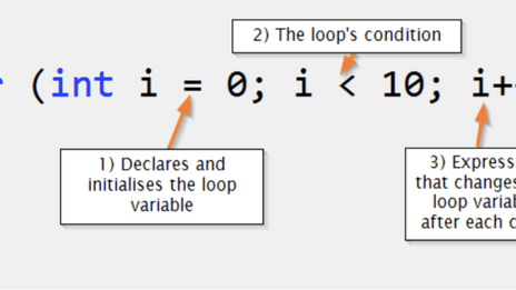 Introduction to Loops