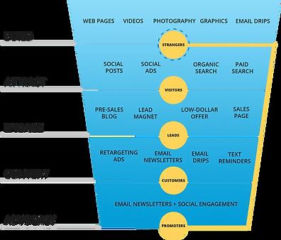 social-media-management-company2.webp