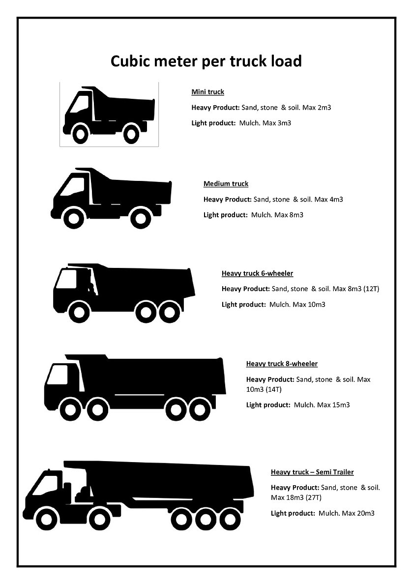 Truck-sizes-cubic-meter-.jpg