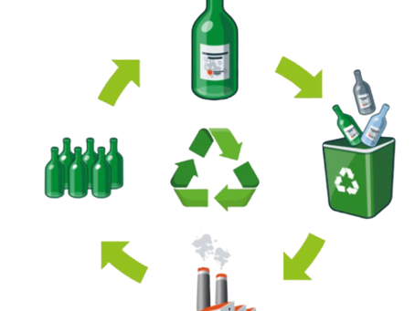 Why Recycle Glass Bottles & Jars?