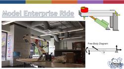Enterprise Diagram