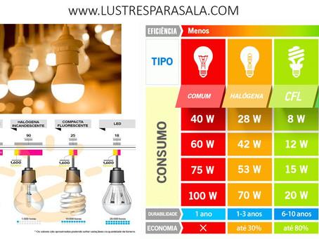 +100 Dicas de ILUMINAÇÃO-Lustres-Luminárias-Pendentes-Lâmpadas-Luz-Quente-Fria-Morna-Fita de led?