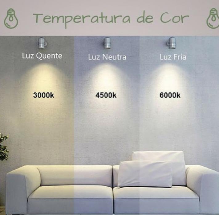 tipos de luz-quente-morna-fria