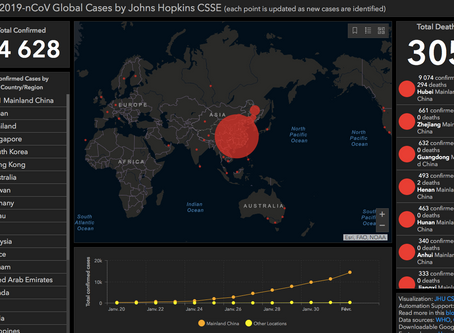 Koronavirus sirom sveta (sirenje koronavirusa u svetu)