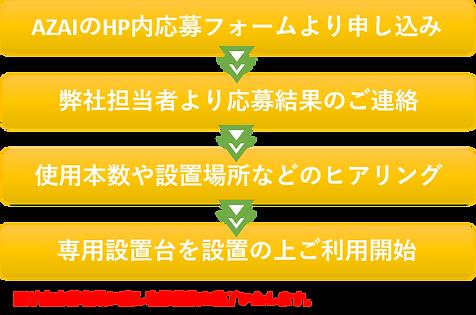 無料モニターチラシ②.png