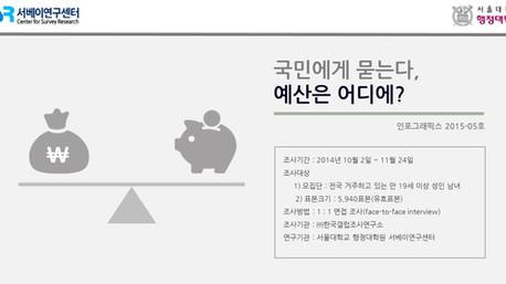 [인포2015-05] 국민에게 묻는다, 예산은 어디에?